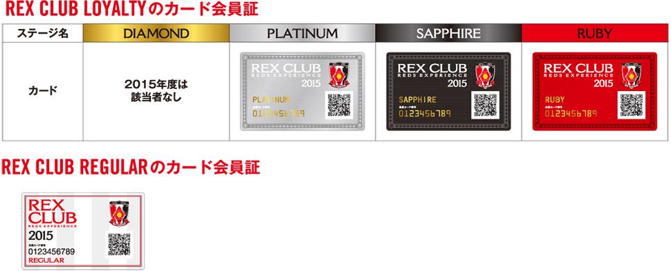 REX CLUB カード会員証